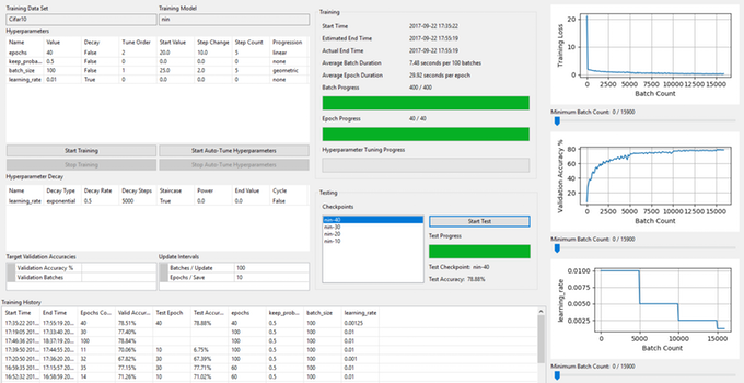 The DLNC prototype training interface with hyperparameter tuning, training progress indication, chart visualization, and training history including all hyperparameter values and test results.